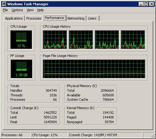 Performence Monitor Mailserver