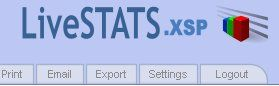 Statistik als PDF per Email anfordern