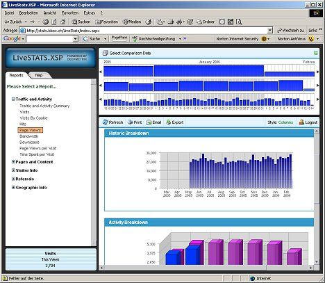 Live Statistik Server Eintrittsscreen