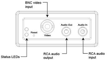 IP 1-Kanal MPEG4/MJPEG Netzwerk Videoserver Audio RTSP Anschlüsse